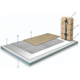 Manta aluminio 1,5m2 210W IP67 E1,7mm