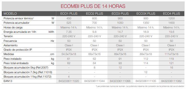 Ecombi14horas.JPG
