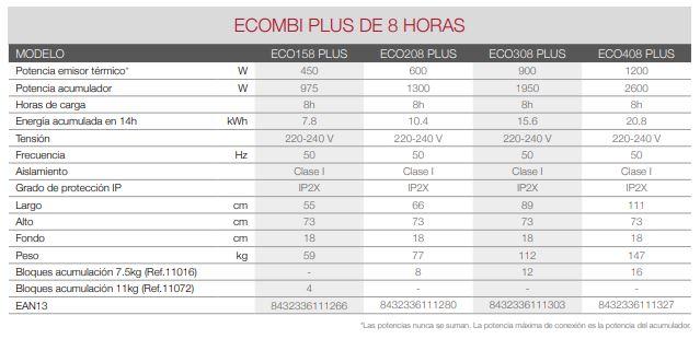 Ecombi8horas.JPG